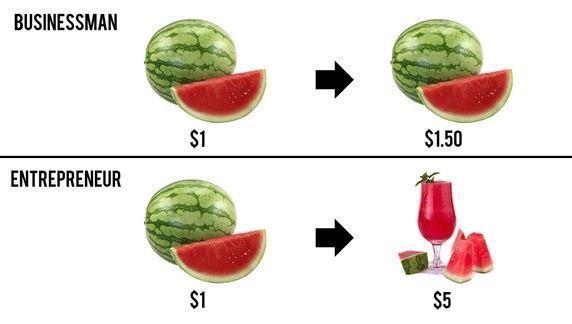 Vendre vs entreprendre
