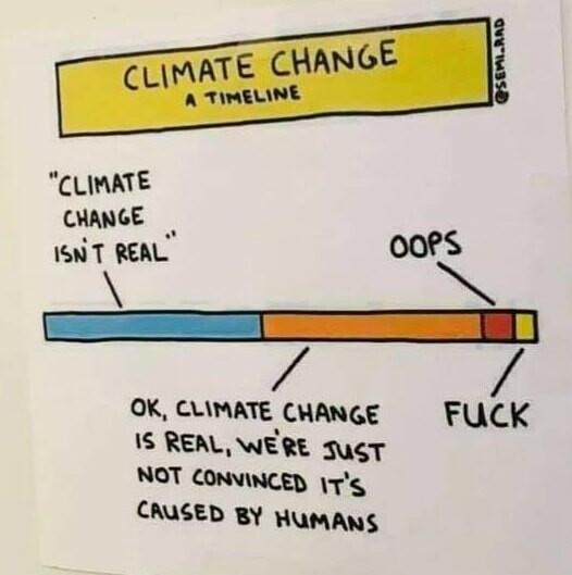 Timeline changement climatique